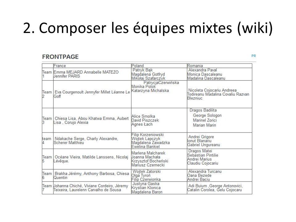 2. Composer les équipes mixtes (wiki)