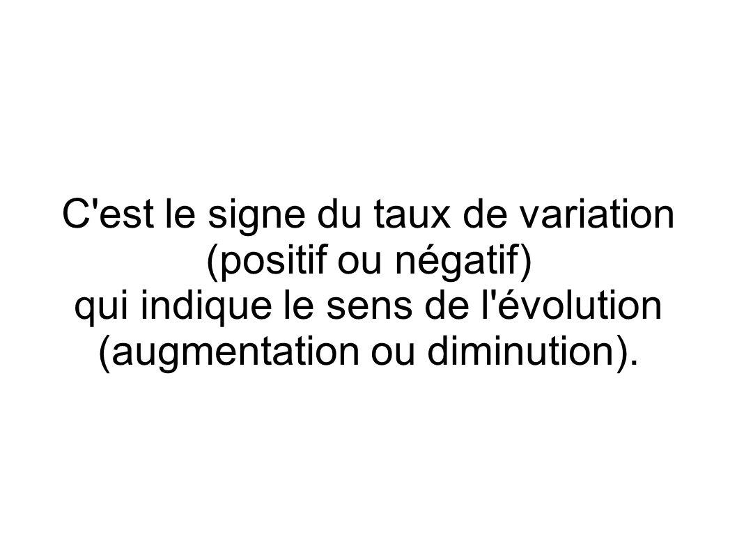 C'est le signe du taux de variation (positif ou négatif) qui indique le sens de l'évolution (augmentation ou diminution).