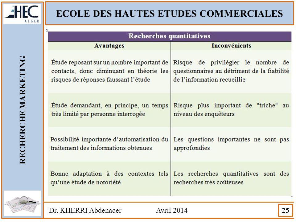ECOLE DES HAUTES ETUDES COMMERCIALES RECHERCHE MARKETING Dr. KHERRI Abdenacer Avril 2014 25