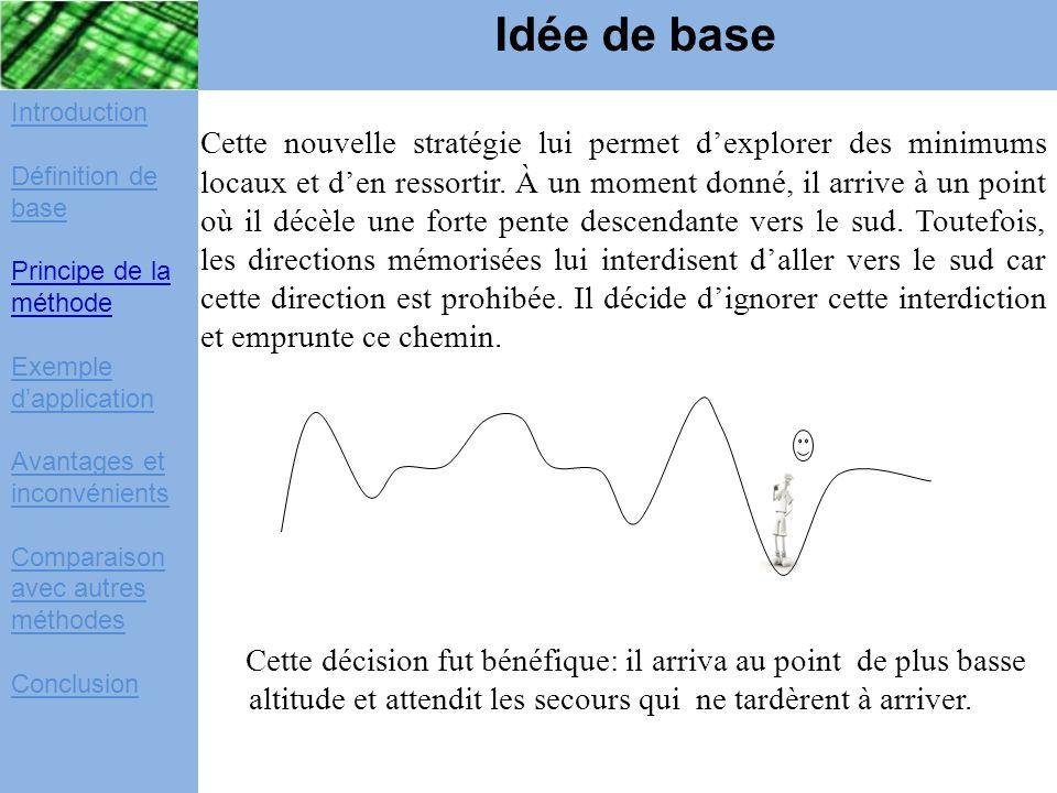 Introduction Définition de base Principe de la méthode Exemple d'application Avantages et inconvénients Comparaison avec autres méthodes Conclusion Id