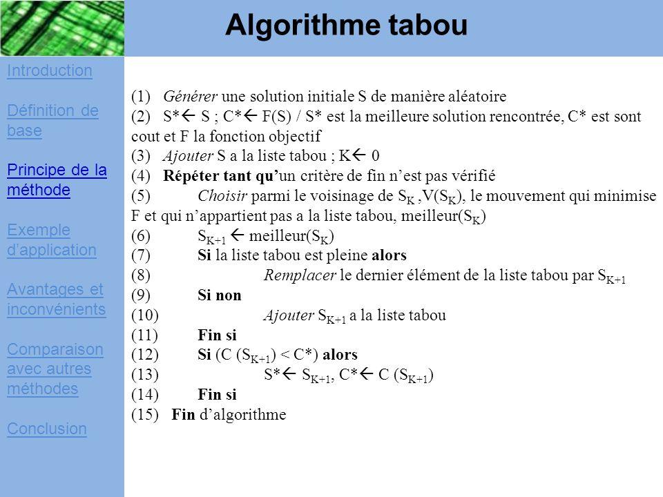 Introduction Définition de base Principe de la méthode Exemple d'application Avantages et inconvénients Comparaison avec autres méthodes Conclusion Al