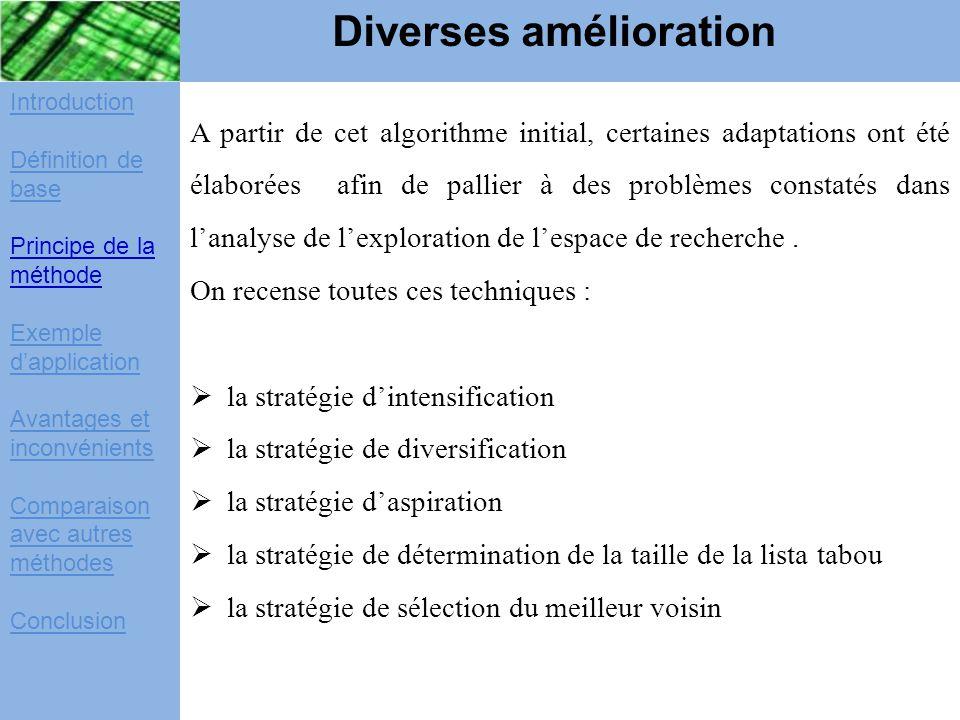 Introduction Définition de base Principe de la méthode Exemple d'application Avantages et inconvénients Comparaison avec autres méthodes Conclusion Di