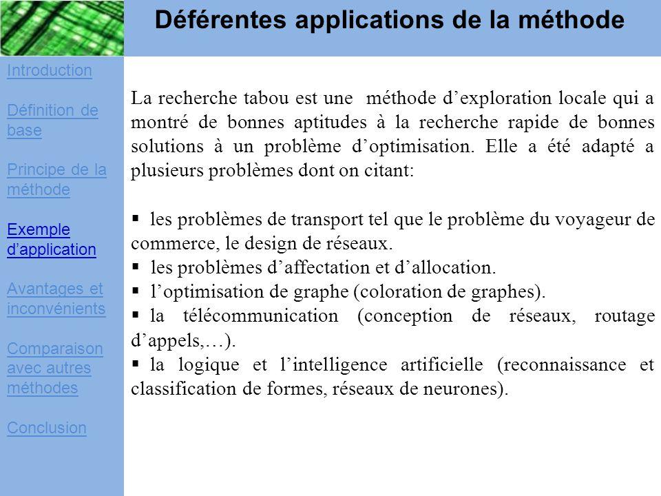 Introduction Définition de base Principe de la méthode Exemple d'application Avantages et inconvénients Comparaison avec autres méthodes Conclusion Dé