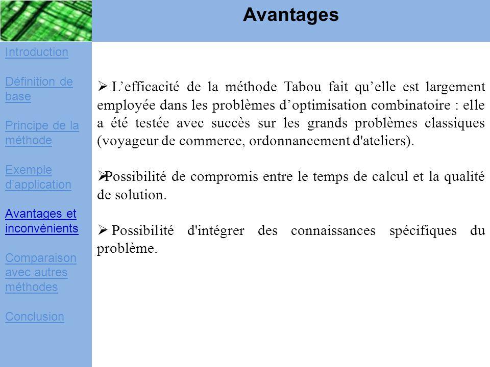 Introduction Définition de base Principe de la méthode Exemple d'application Avantages et inconvénients Comparaison avec autres méthodes Conclusion Av