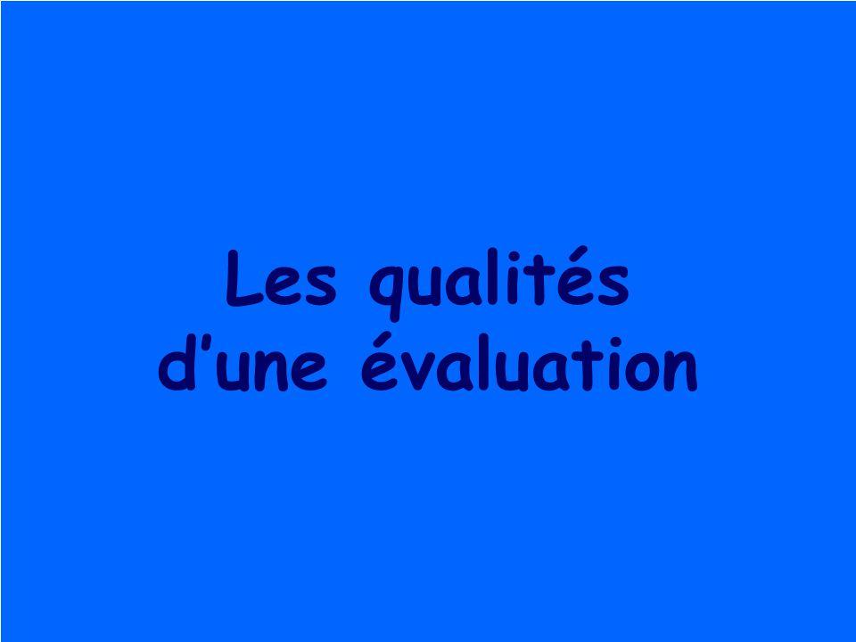 Roegiers 20048 Pertinence, validité, fiabilité D'après une idée de Laveault & Grégoire, reprise par Gerard