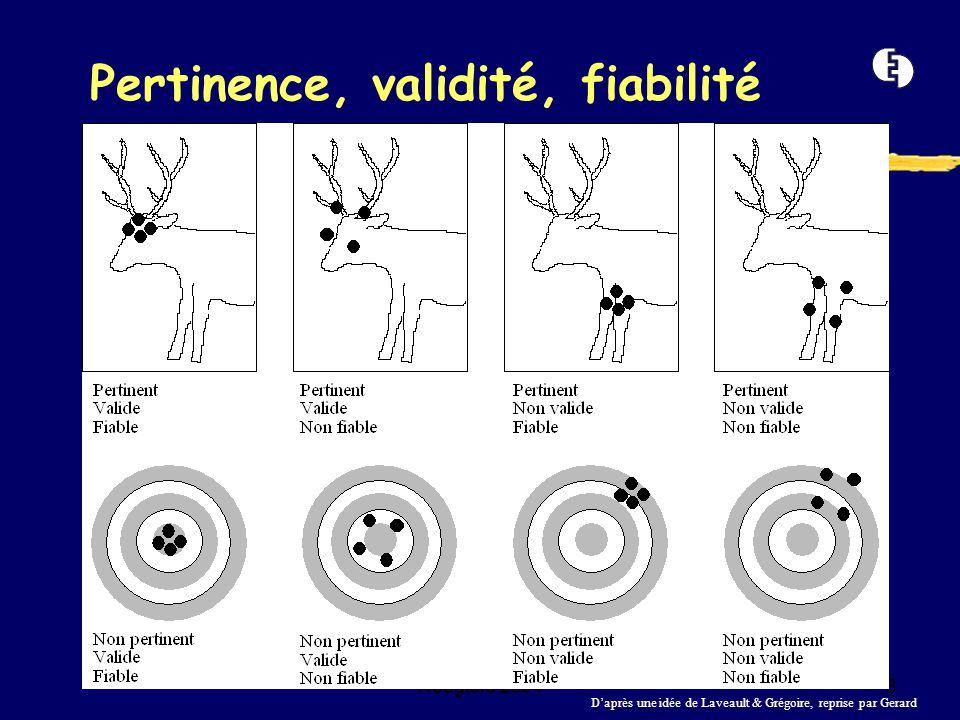 Roegiers 20049 On choisit la bonne cible Une évaluation qui ne se trompe pas d'objet d'évaluation : évaluer les compétences appropriées, à travers des situations complexes, au lieu d'évaluer des ressources séparées.