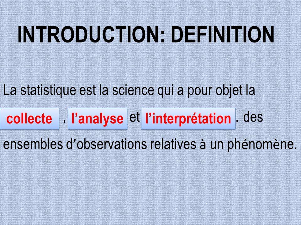 INTRODUCTION: DEFINITION La statistique est la science qui a pour objet la ……….…., ……….… et ……………..……. des ensembles d ' observations relatives à un p