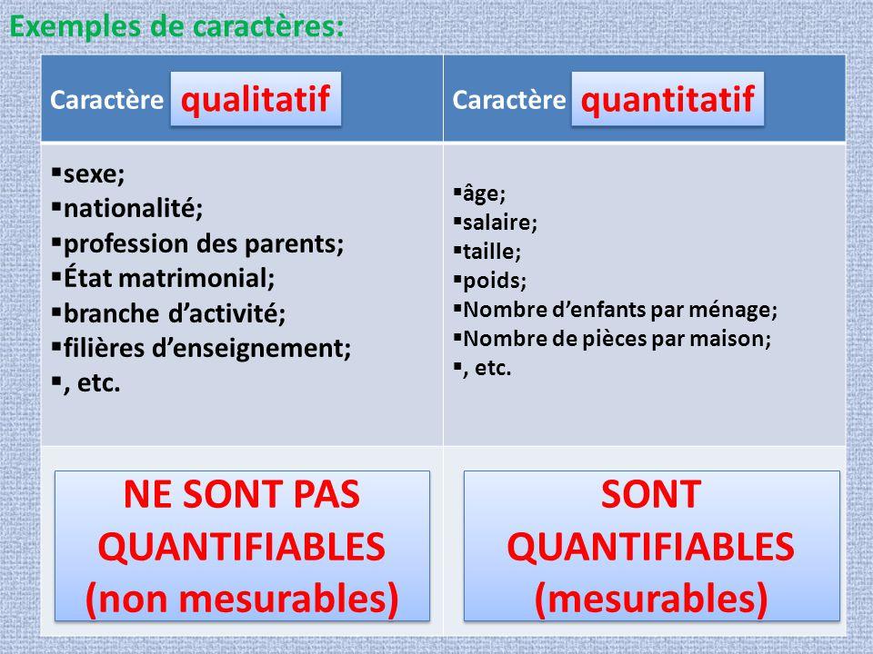 Exemples de caractères: Caractère  sexe;  nationalité;  profession des parents;  État matrimonial;  branche d'activité;  filières d'enseignement