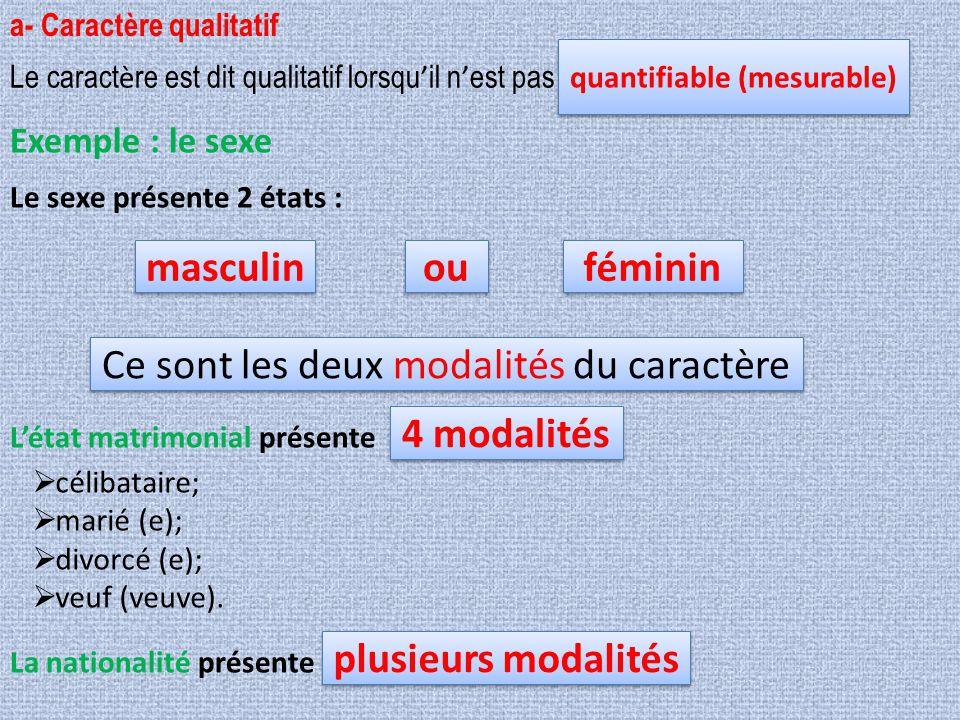 a- Caractère qualitatif Le caract è re est dit qualitatif lorsqu ' il n ' est pas quantifiable (mesurable) Exemple : le sexe Le sexe présente 2 états