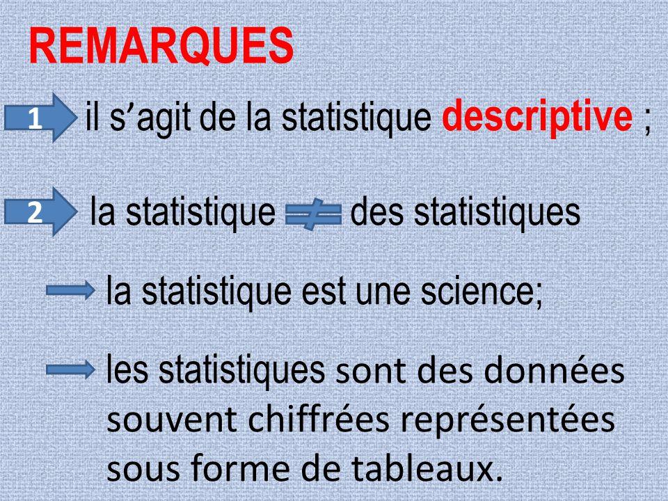 REMARQUES il s ' agit de la statistique descriptive ; 1 la statistique des statistiques la statistique est une science; les statistiques sont des donn