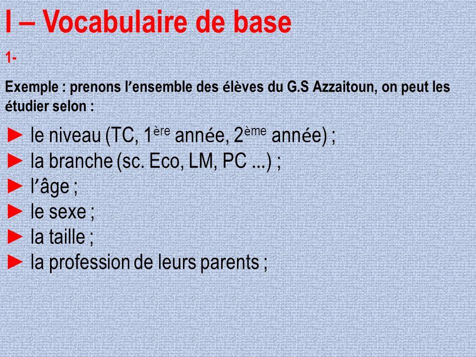 I – Vocabulaire de base 1- Exemple : prenons l ' ensemble des é l è ves du G.S Azzaitoun, on peut les é tudier selon : ► le niveau (TC, 1 è re ann é e