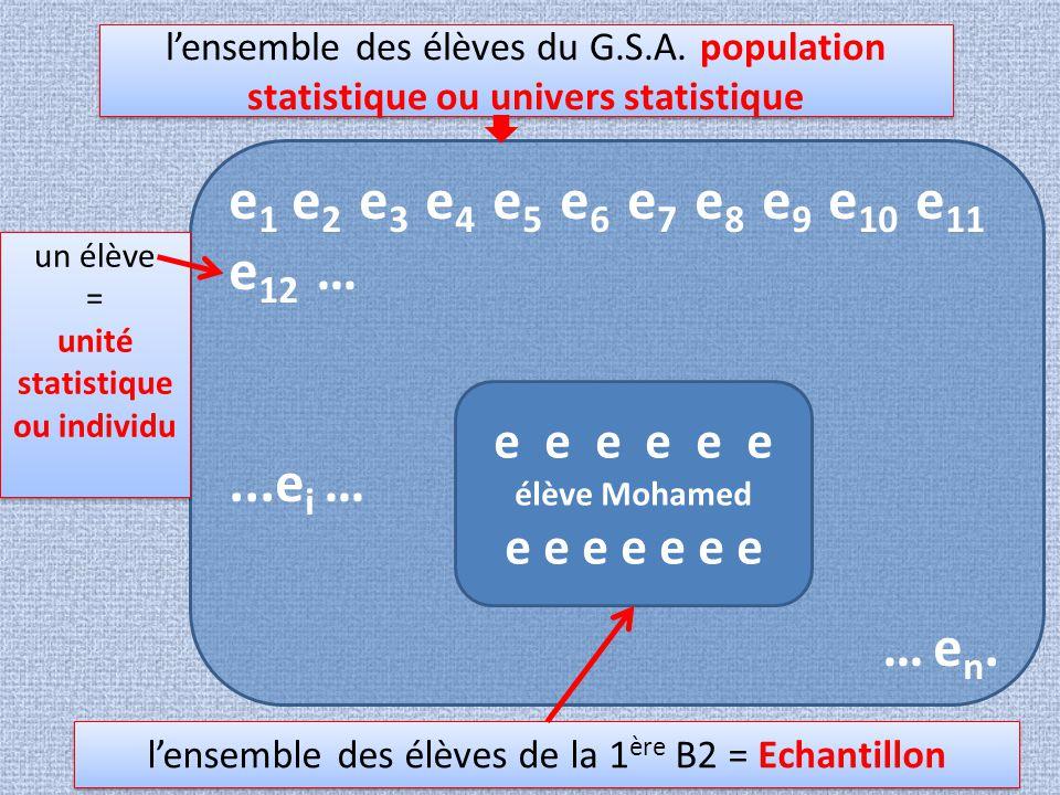 e 1 e 2 e 3 e 4 e 5 e 6 e 7 e 8 e 9 e 10 e 11 e 12 …...e i … … e n. l'ensemble des élèves du G.S.A. population statistique ou univers statistique un é