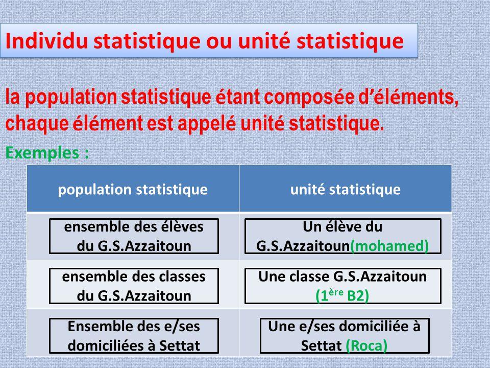 Individu statistique ou unité statistique la population statistique é tant compos é e d 'é l é ments, chaque é l é ment est appel é unit é statistique