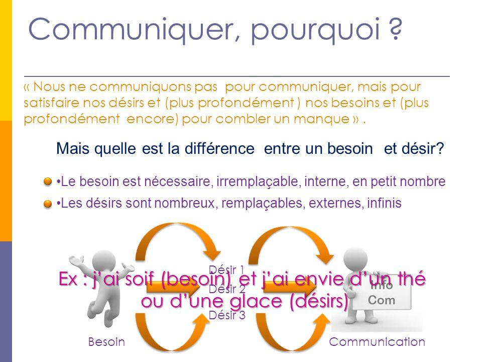 Communiquer, pourquoi ? « Nous ne communiquons pas pour communiquer, mais pour satisfaire nos désirs et (plus profondément ) nos besoins et (plus prof
