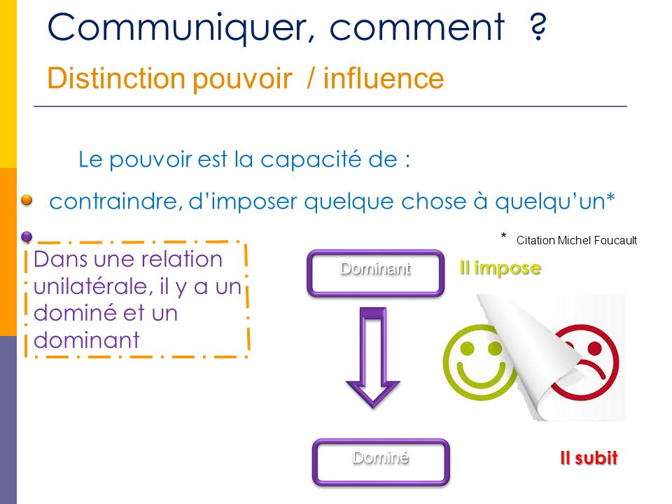 Communiquer, comment ? Distinction pouvoir / influence Le pouvoir est la capacité de : contraindre, d'imposer quelque chose à quelqu'un* * Citation Mi