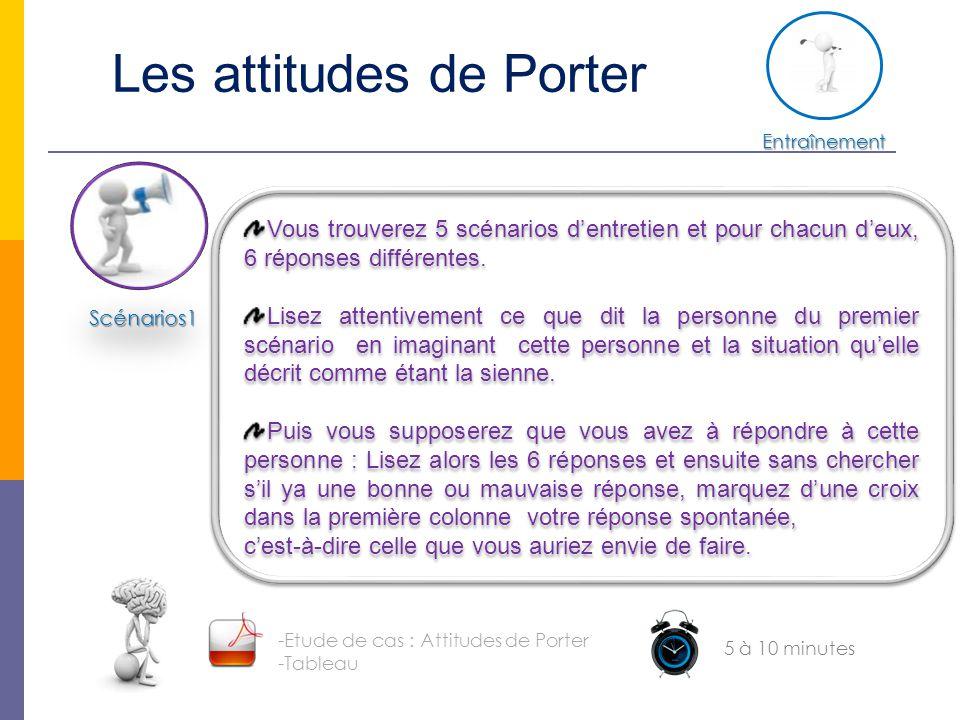 Entraînement Les attitudes de Porter Scénarios1 Vous trouverez 5 scénarios d'entretien et pour chacun d'eux, 6 réponses différentes. Lisez attentiveme