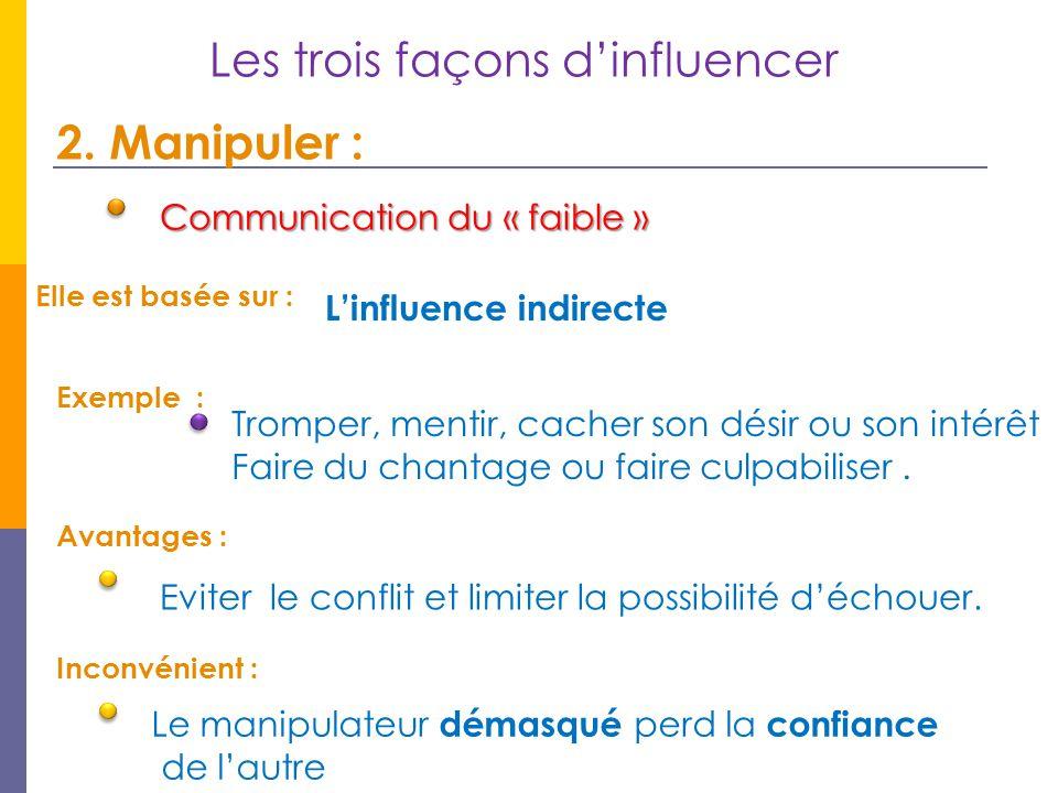 Les trois façons d'influencer 2. Manipuler : Elle est basée sur : Exemple : Avantages : Inconvénient : Communication du « faible » L'influence indirec