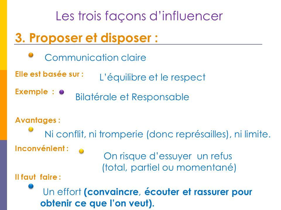 Les trois façons d'influencer 3. Proposer et disposer : Elle est basée sur : Exemple : Avantages : Inconvénient : Communication claire L'équilibre et