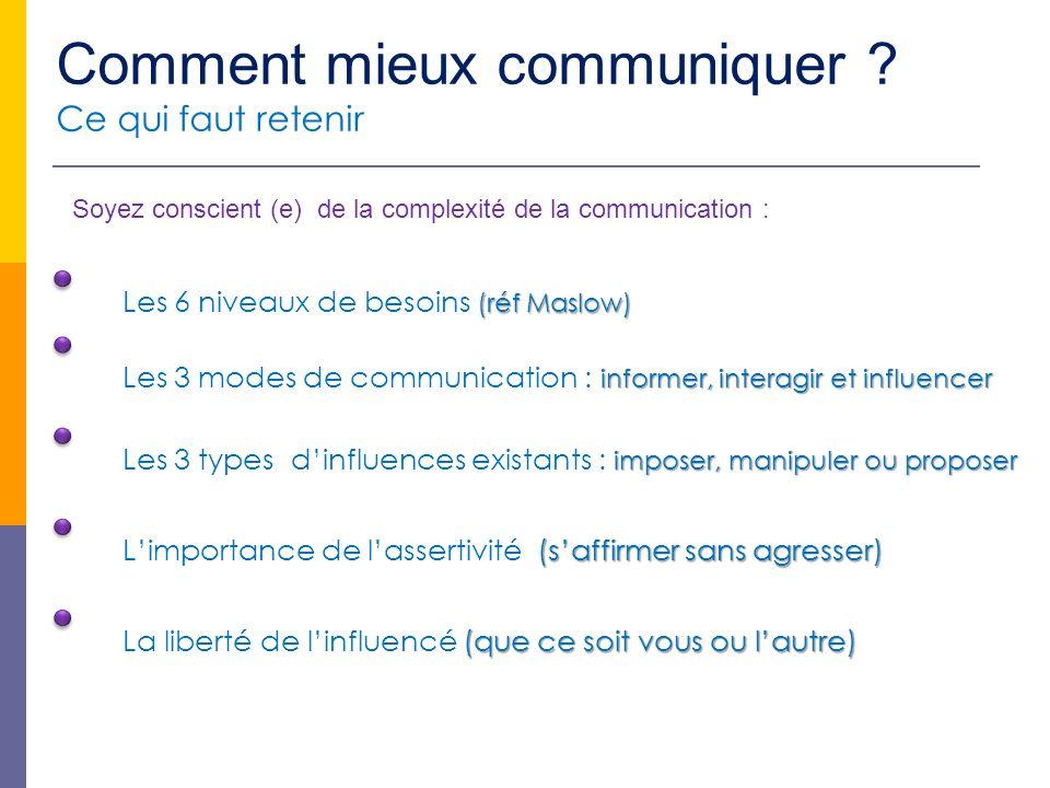 Comment mieux communiquer ? Ce qui faut retenir Soyez conscient (e) de la complexité de la communication : informer, interagir et influencer Les 3 mod