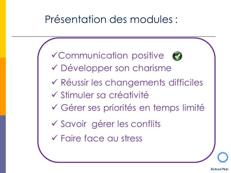 Présentation des modules : Développer son charisme Communication positive Faire face au stress Stimuler sa créativité Gérer ses priorités en temps lim