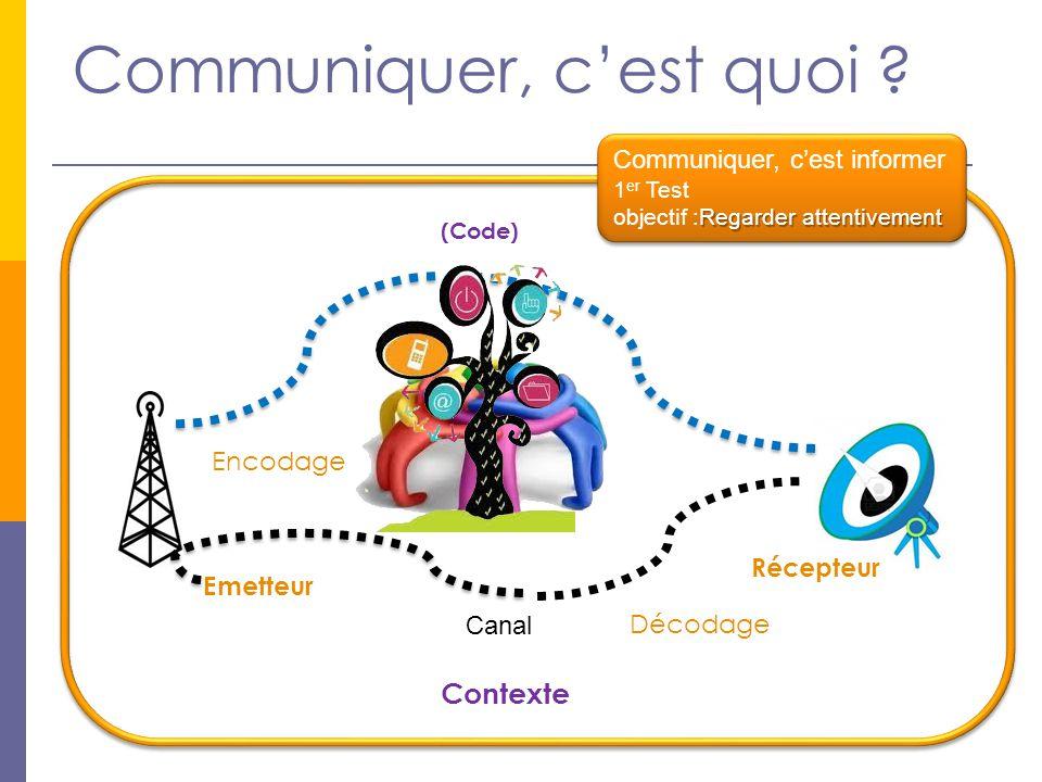 Communiquer, c'est quoi .Communiquer, c'est informer et interagir.