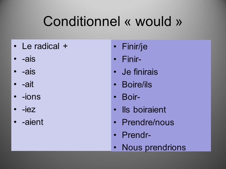 Conditionnel « would » Le radical + -ais -ait -ions -iez -aient Finir/je Finir- Je finirais Boire/ils Boir- Ils boiraient Prendre/nous Prendr- Nous pr