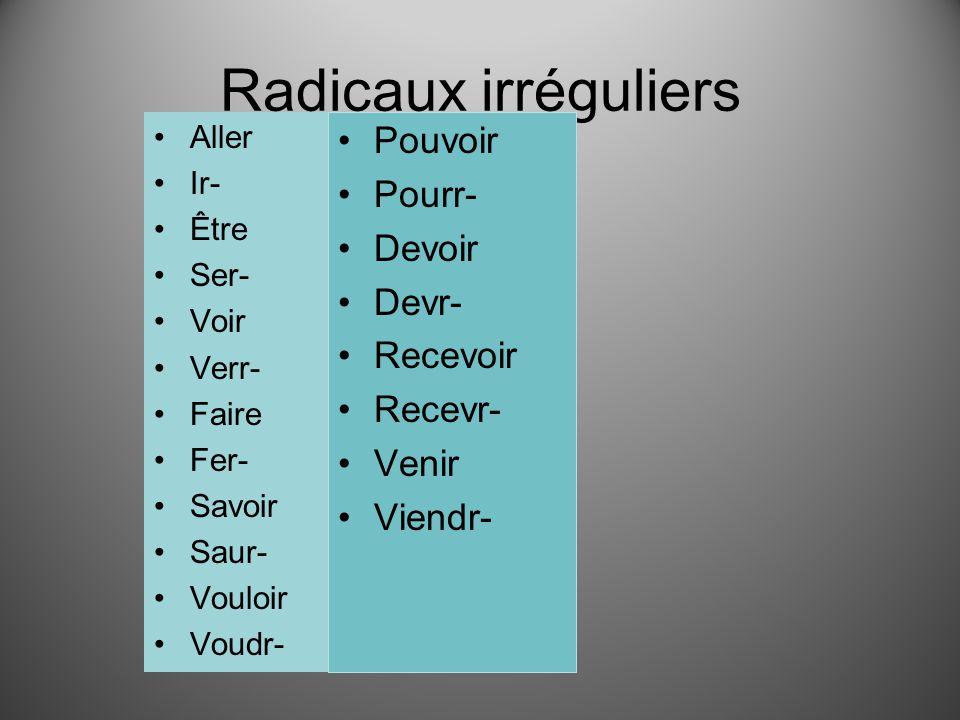 The SI (IF) clauses have a specific sequence of tenses: « si » - imparfait Résultat-Conditionnel Si tu allais à Paris, tu verrais la tour Eiffel.