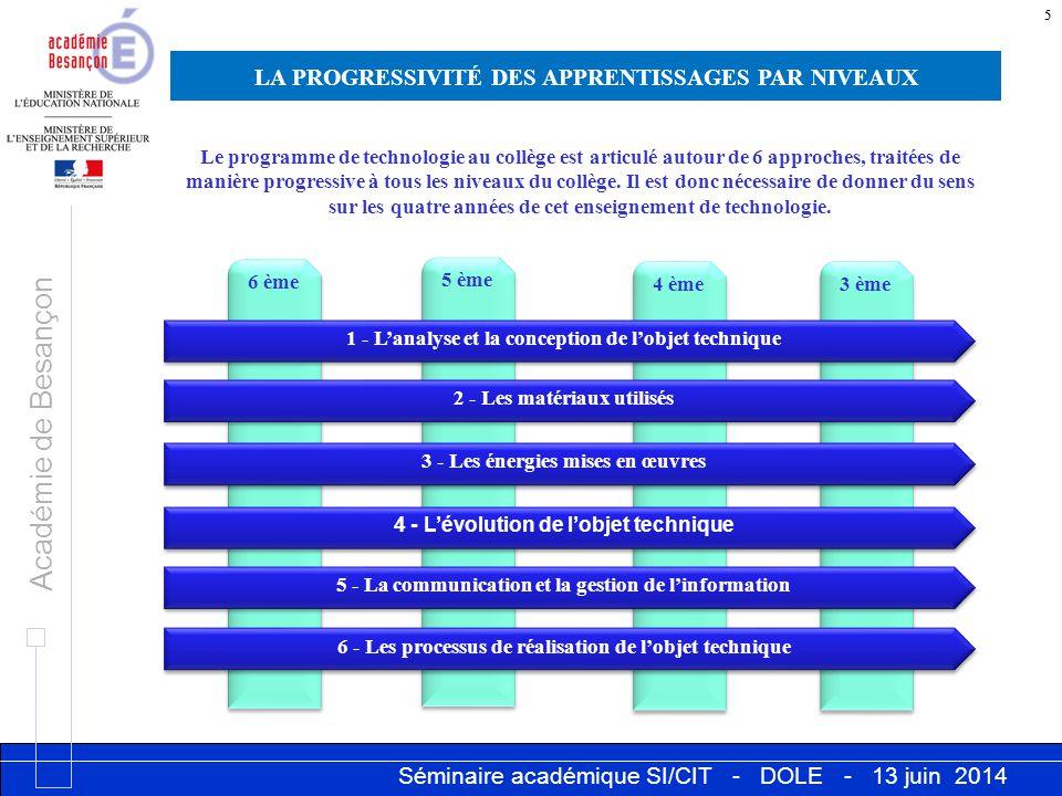 Séminaire académique SI/CIT - DOLE - 13 juin 2014 Académie de Besançon 5 Le programme de technologie au collège est articulé autour de 6 approches, tr