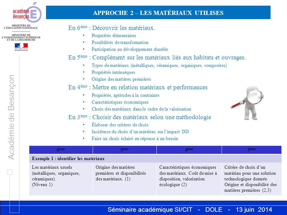 Séminaire académique SI/CIT - DOLE - 13 juin 2014 Académie de Besançon En 6 ème : Découvrir les matériaux. Propriétés élémentaires Possibilités de tra