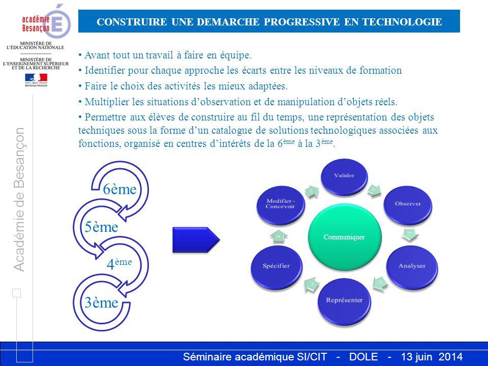 Séminaire académique SI/CIT - DOLE - 13 juin 2014 Académie de Besançon Avant tout un travail à faire en équipe. Identifier pour chaque approche les éc