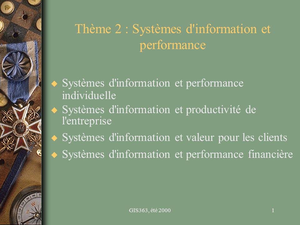 GIS363, été 20001 Thème 2 : Systèmes d'information et performance u Systèmes d'information et performance individuelle u Systèmes d'information et pro