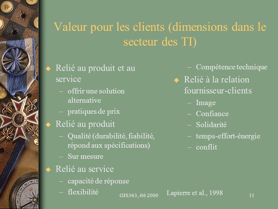 GIS363, été 200011 Valeur pour les clients (dimensions dans le secteur des TI) u Relié au produit et au service –offrir une solution alternative –prat