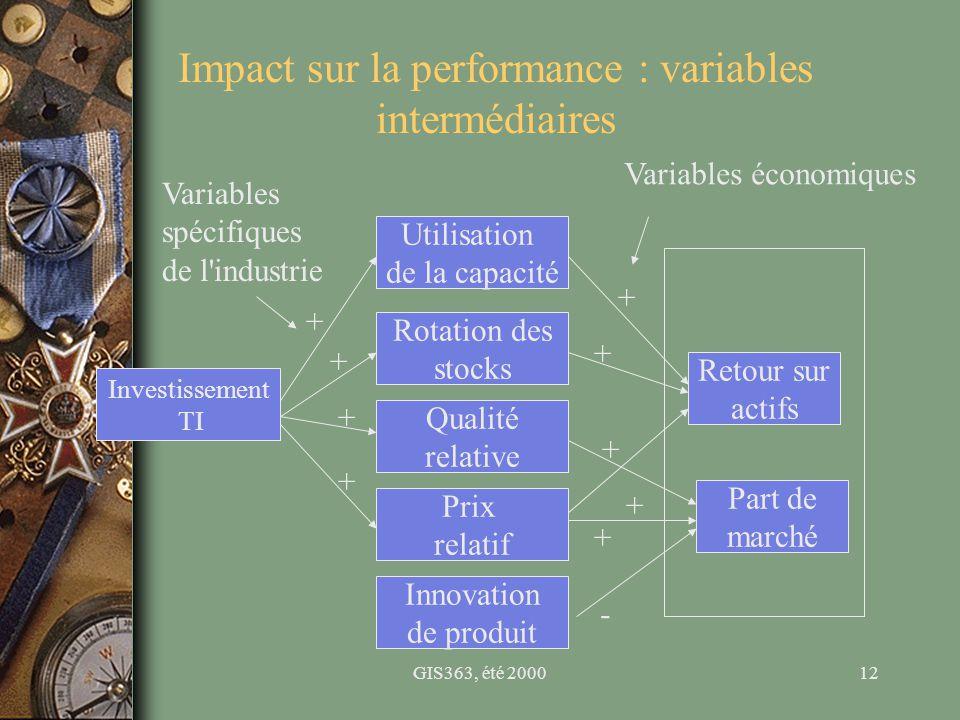 GIS363, été 200012 Impact sur la performance : variables intermédiaires Investissement TI Utilisation de la capacité Rotation des stocks Qualité relat