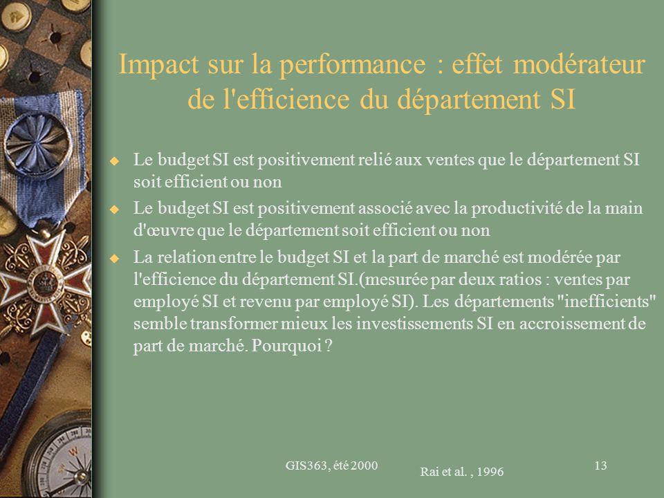 GIS363, été 200013 Impact sur la performance : effet modérateur de l'efficience du département SI u Le budget SI est positivement relié aux ventes que