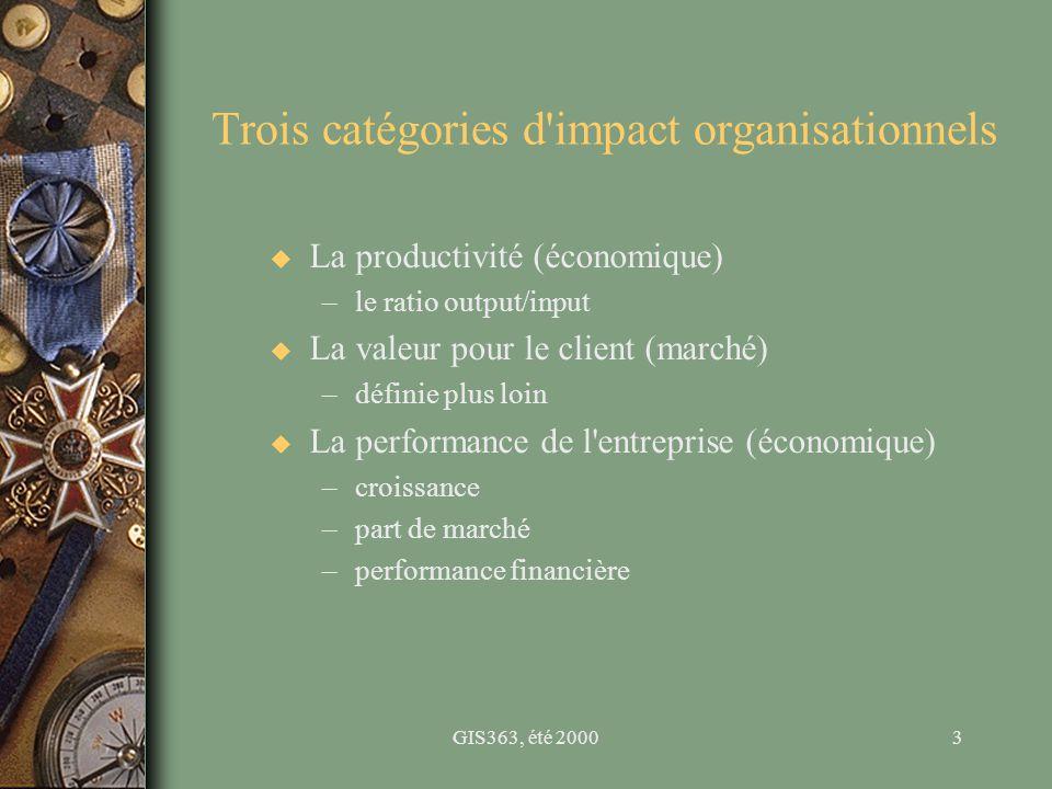 GIS363, été 20003 Trois catégories d'impact organisationnels u La productivité (économique) –le ratio output/input u La valeur pour le client (marché)