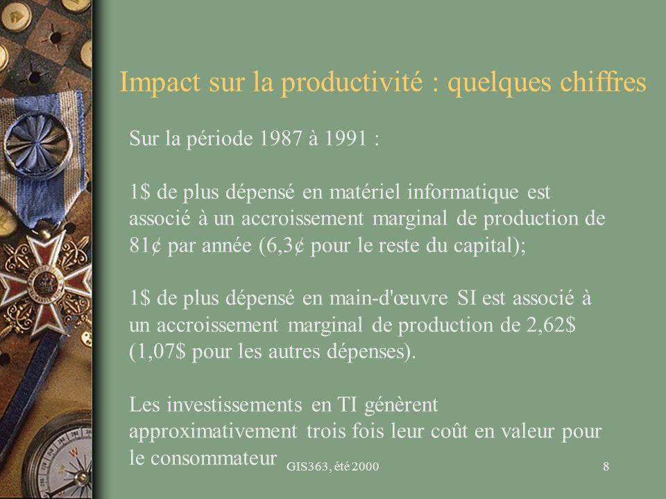 GIS363, été 20008 Impact sur la productivité : quelques chiffres Sur la période 1987 à 1991 : 1$ de plus dépensé en matériel informatique est associé