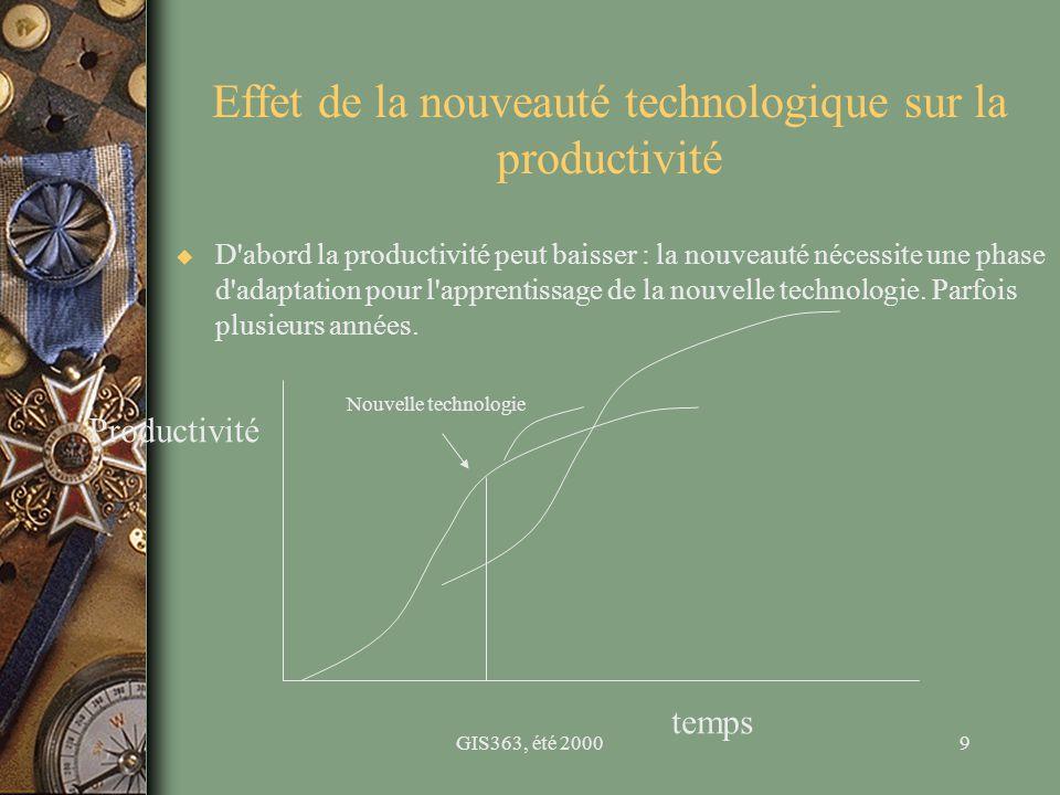 GIS363, été 20009 Effet de la nouveauté technologique sur la productivité u D'abord la productivité peut baisser : la nouveauté nécessite une phase d'