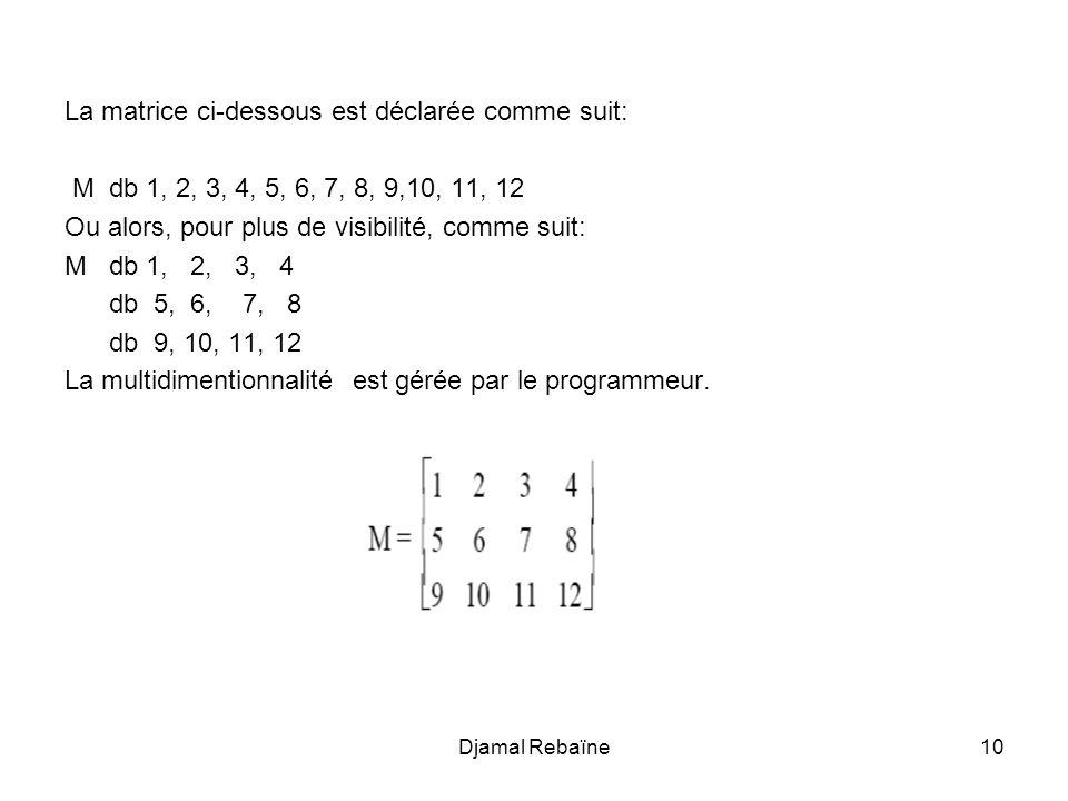 Djamal Rebaïne10 La matrice ci-dessous est déclarée comme suit: M db 1, 2, 3, 4, 5, 6, 7, 8, 9,10, 11, 12 Ou alors, pour plus de visibilité, comme sui
