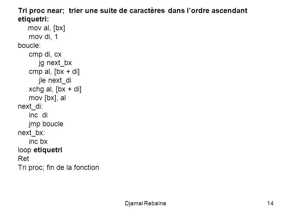 Djamal Rebaïne14 Tri proc near; trier une suite de caractères dans l'ordre ascendant etiquetri: mov al, [bx] mov di, 1 boucle: cmp di, cx jg next_bx c