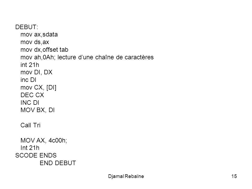 Djamal Rebaïne15 DEBUT: mov ax,sdata mov ds,ax mov dx,offset tab mov ah,0Ah; lecture d'une chaîne de caractères int 21h mov DI, DX inc DI mov CX, [DI]
