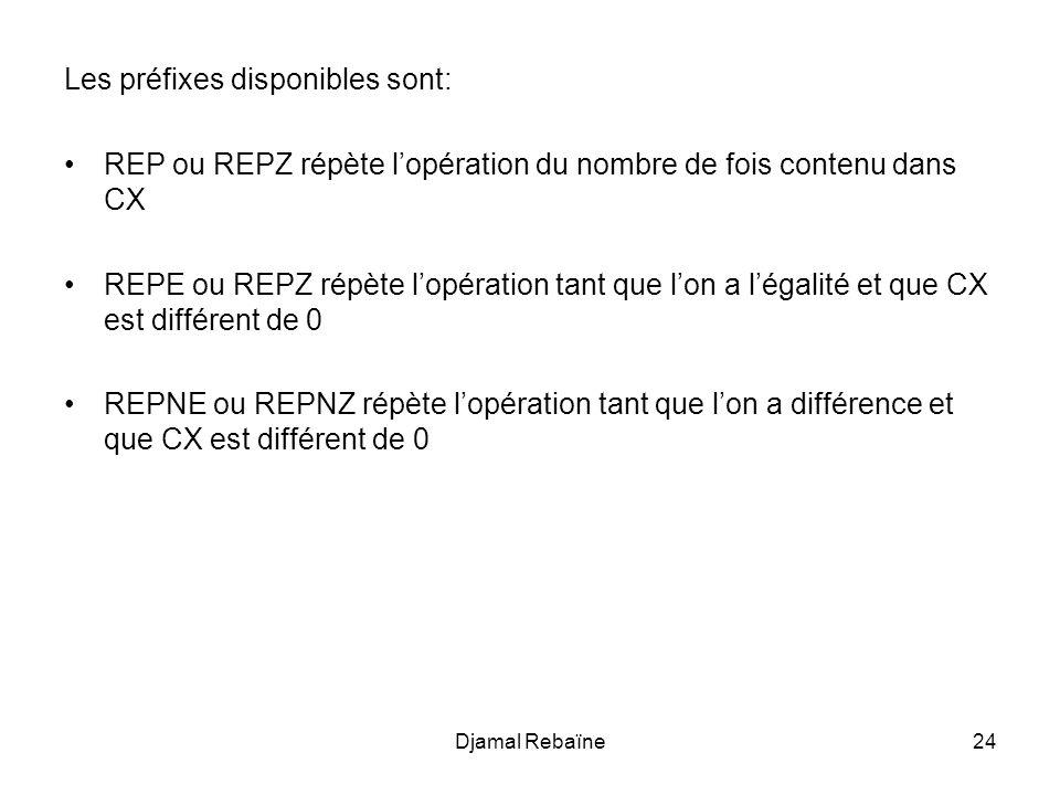 Djamal Rebaïne24 Les préfixes disponibles sont: REP ou REPZ répète l'opération du nombre de fois contenu dans CX REPE ou REPZ répète l'opération tant