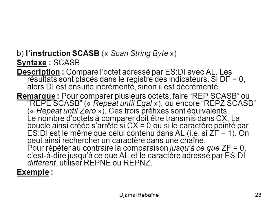 Djamal Rebaïne28 b) l'instruction SCASB (« Scan String Byte ») Syntaxe : SCASB Description : Compare l'octet adressé par ES:DI avec AL. Les résultats