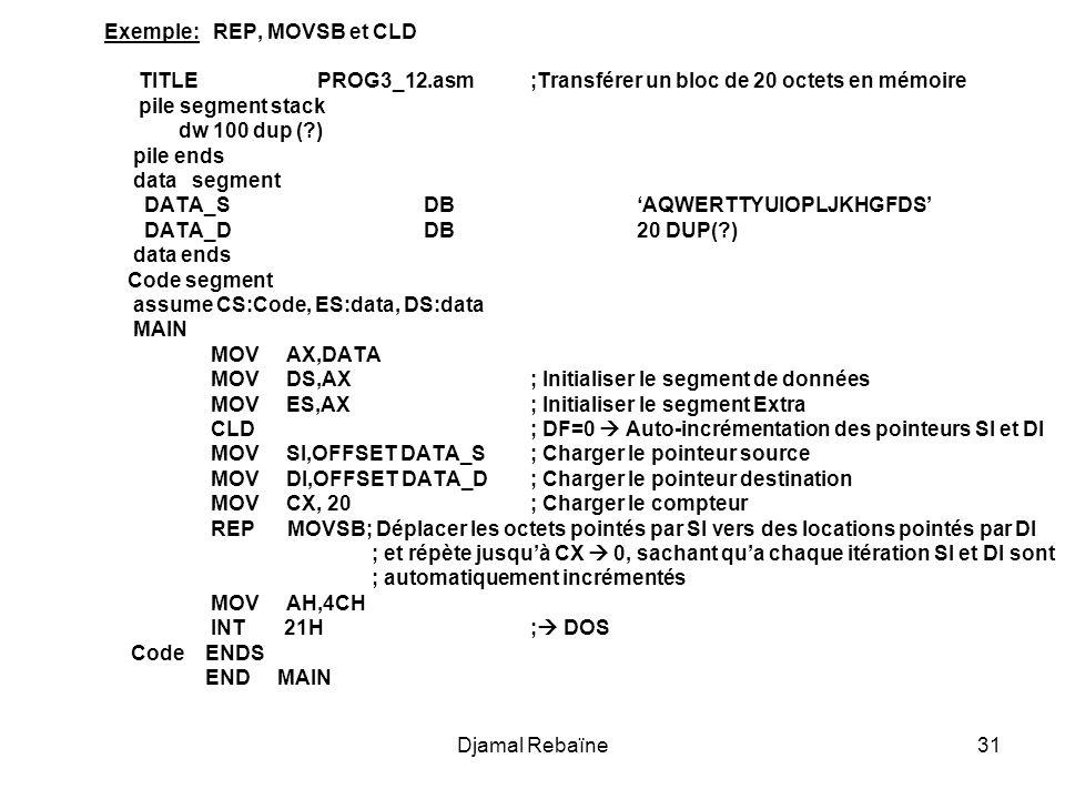 Djamal Rebaïne31 Exemple: REP, MOVSB et CLD TITLE PROG3_12.asm;Transférer un bloc de 20 octets en mémoire pile segment stack dw 100 dup (?) pile ends