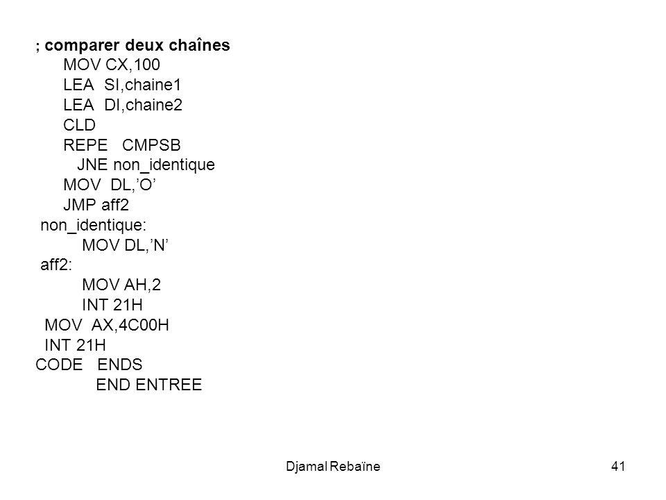 Djamal Rebaïne41 ; comparer deux chaînes MOV CX,100 LEA SI,chaine1 LEA DI,chaine2 CLD REPE CMPSB JNE non_identique MOV DL,'O' JMP aff2 non_identique: