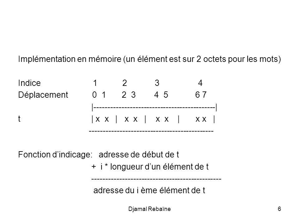 Djamal Rebaïne6 Implémentation en mémoire (un élément est sur 2 octets pour les mots) Indice 1 2 3 4 Déplacement 0 1 2 3 4 5 6 7 |--------------------