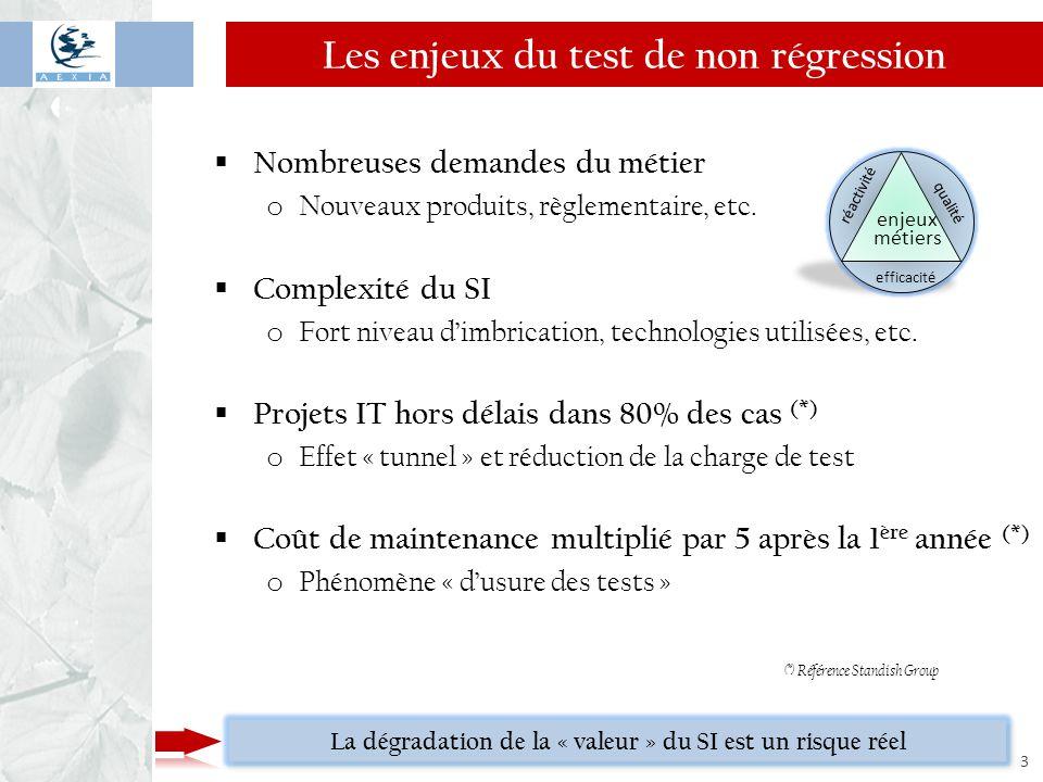 www.aexia.net 3 Les enjeux du test de non régression  Nombreuses demandes du métier o Nouveaux produits, règlementaire, etc.  Complexité du SI o For