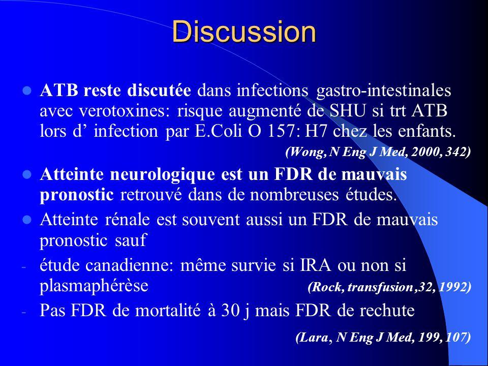 Discussion ATB reste discutée dans infections gastro-intestinales avec verotoxines: risque augmenté de SHU si trt ATB lors d' infection par E.Coli O 1