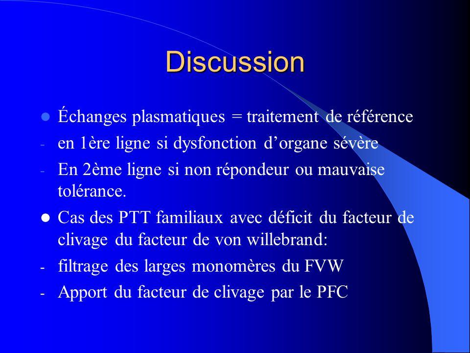 Discussion Échanges plasmatiques = traitement de référence - en 1ère ligne si dysfonction d'organe sévère - En 2ème ligne si non répondeur ou mauvaise