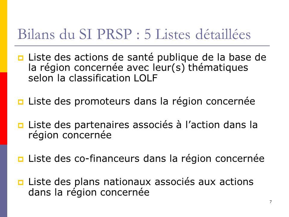7 Bilans du SI PRSP : 5 Listes détaillées  Liste des actions de santé publique de la base de la région concernée avec leur(s) thématiques selon la classification LOLF  Liste des promoteurs dans la région concernée  Liste des partenaires associés à l'action dans la région concernée  Liste des co-financeurs dans la région concernée  Liste des plans nationaux associés aux actions dans la région concernée