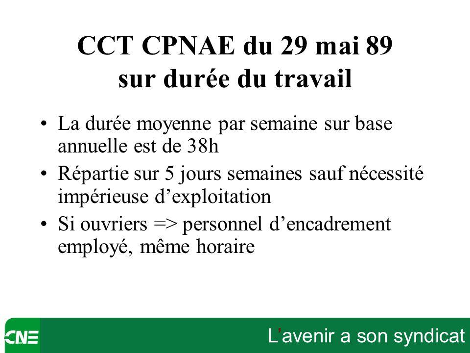 L'avenir a son syndicat CCT CPNAE du 29 mai 89 sur durée du travail La durée moyenne par semaine sur base annuelle est de 38h Répartie sur 5 jours sem
